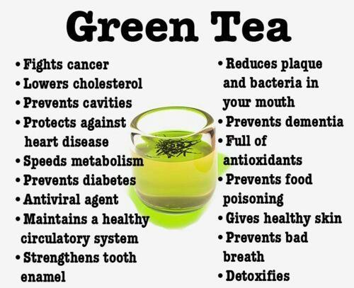 green tea benefits Matcha powder